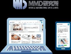 MMD研究所