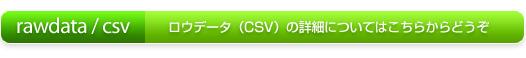 調査ロウデータ(CSV)