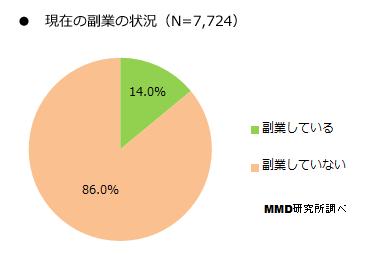 https://mmdlabo.jp/img_mmd/img2014/20150618_1.png