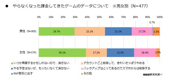 本調査レポートの百分率表示は四捨五入の丸め計算 ... : 百分率 計算 : すべての講義